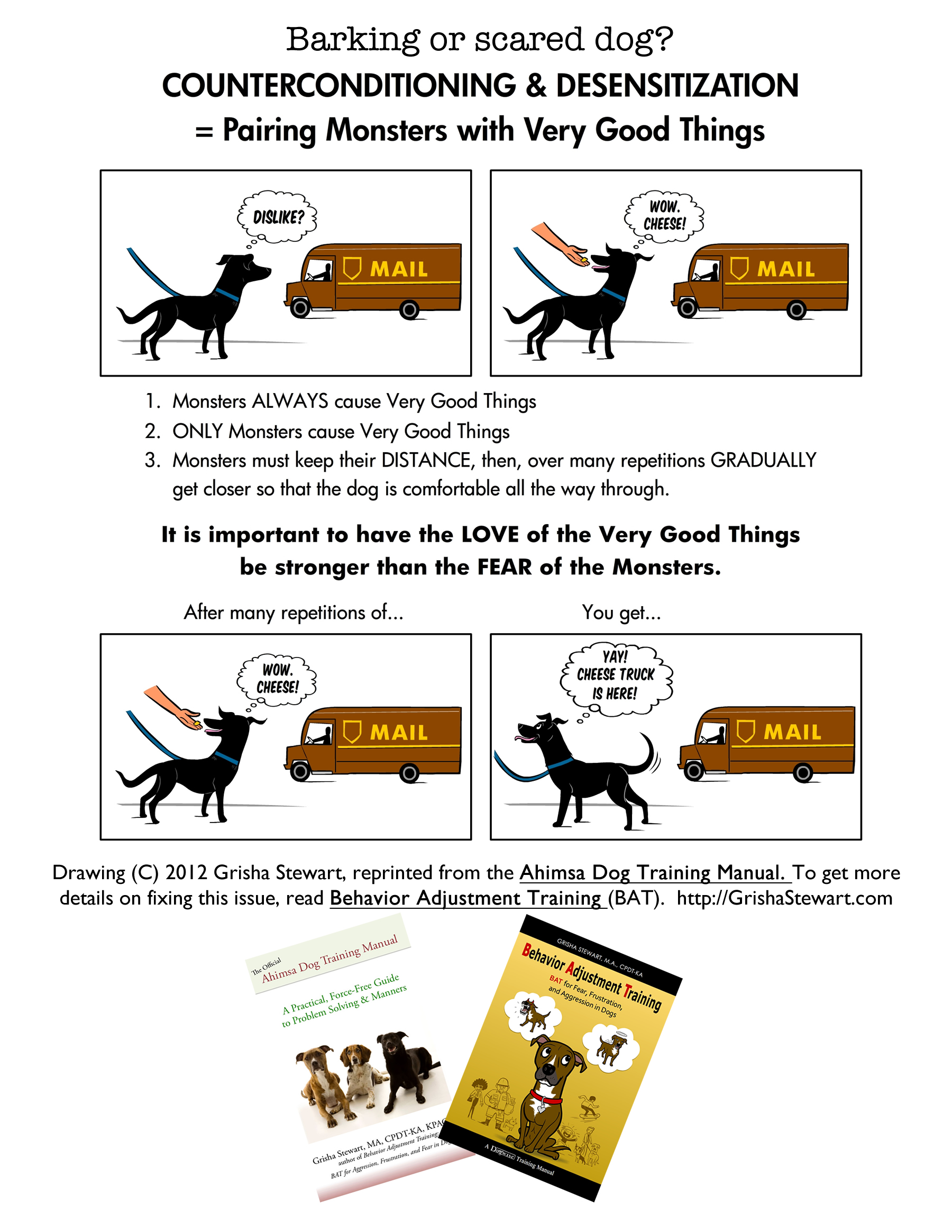 Dog Training Handouts